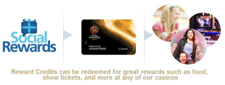 Caesars Entertainment Social Rewards